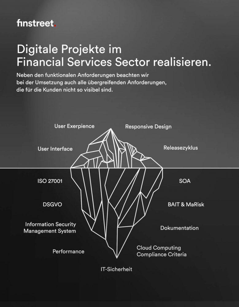 Digitalprojekte im Bankenumfeld realisieren – die Königsdisziplin.